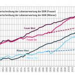 Quelle: So geht Einheit, 2015, S.48.